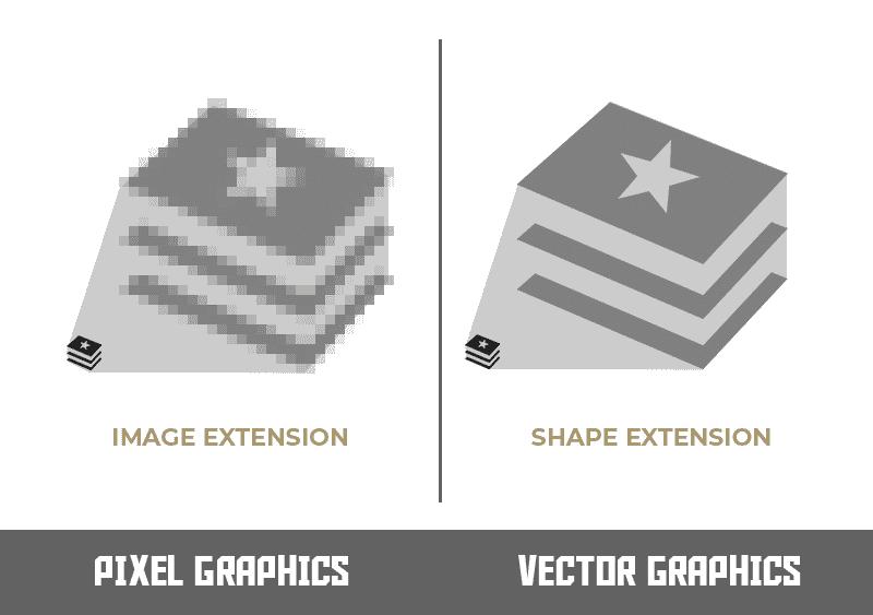 Vectorise your images